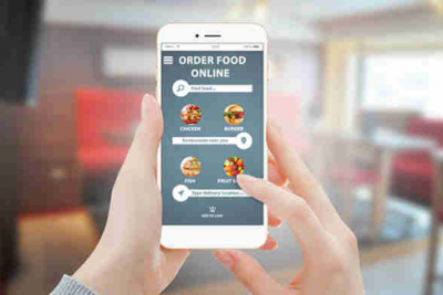 Online Order Food Platforms And Its Impact On Sustainability