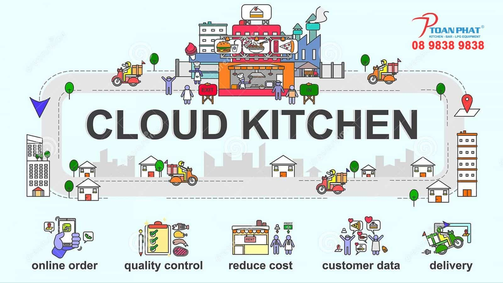 quy-trinh-hoat-dong-cloud-kitchen