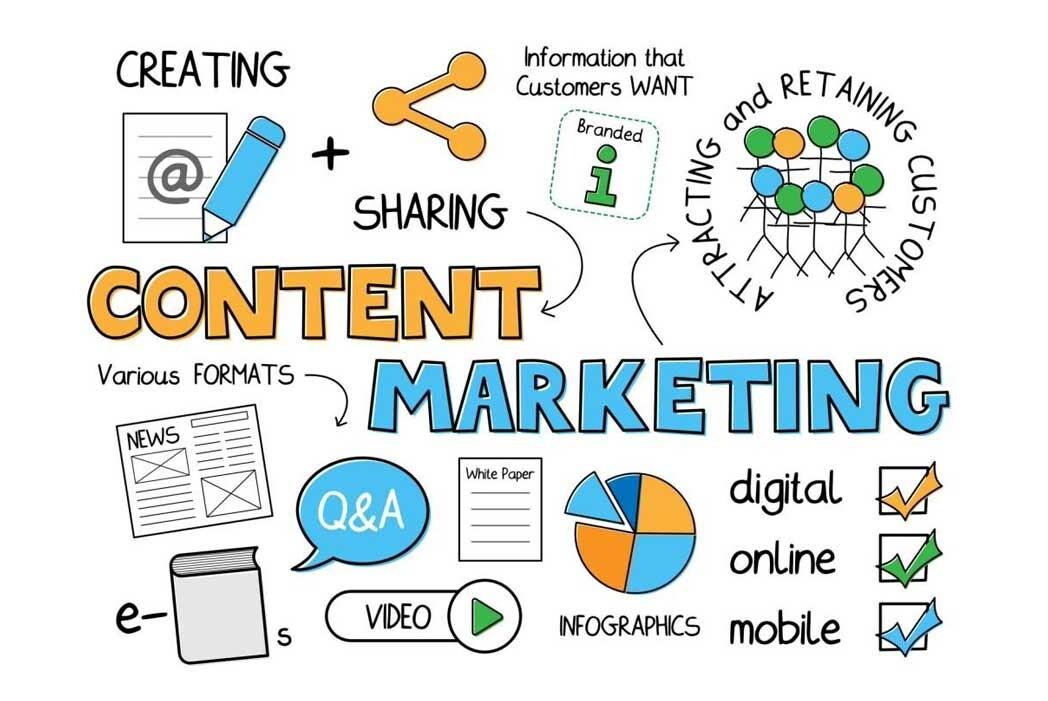 cach-viet-content-marketing-hieu-qua
