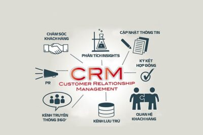 CRM cho doanh nghiệp – Công cụ gia tăng doanh số mạnh mẽ