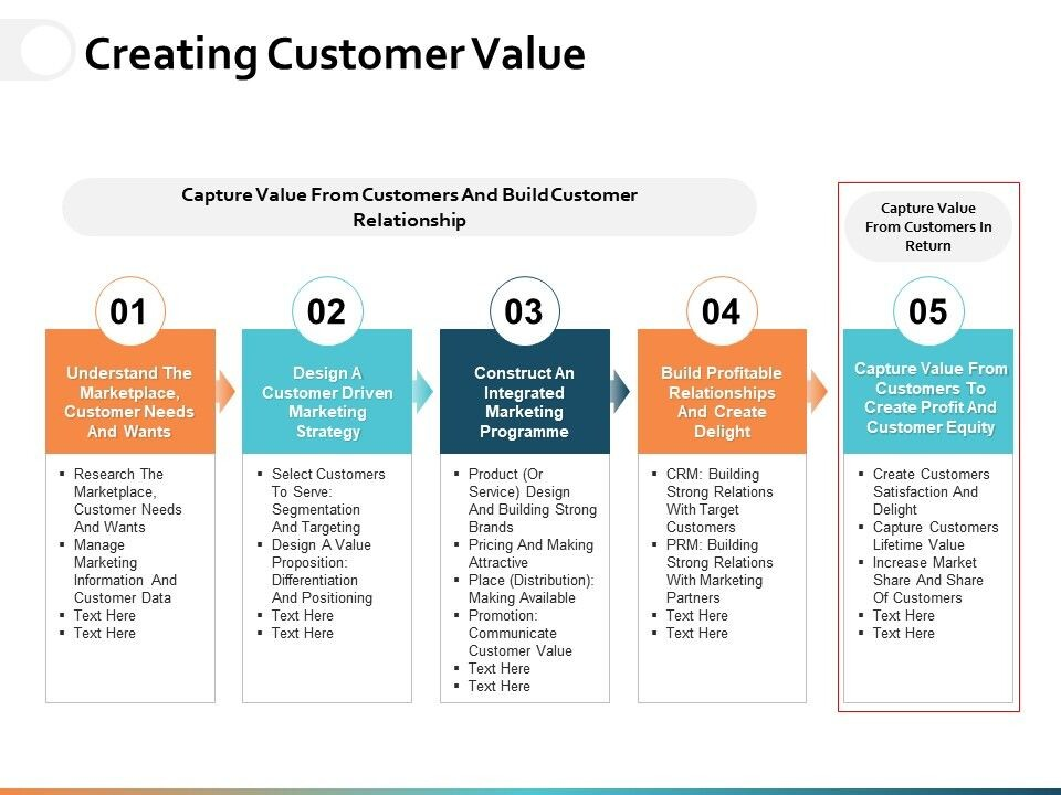 yeu-to-tac-dong-customer-value