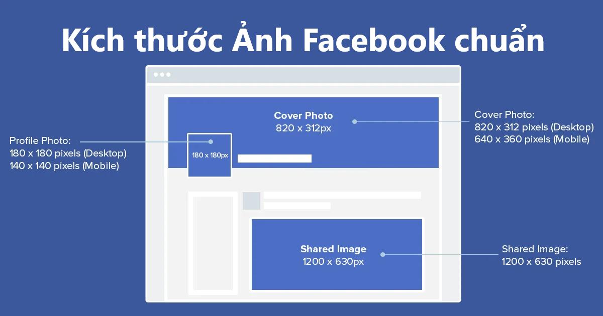 cach-tang-tuong-tac-facebook-7