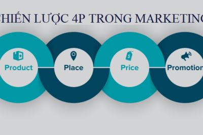Mô hình 4P trong Marketing là gì? Cách ứng dụng 4P hiệu quả dành cho doanh nghiệp