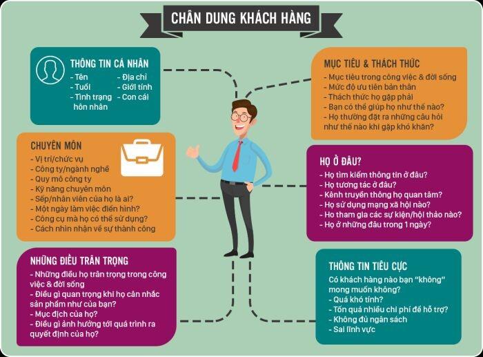 thong-tin-khach-hang