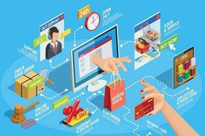 Top 6 khoá học kinh doanh thương mại điện tử uy tín nhất 2021