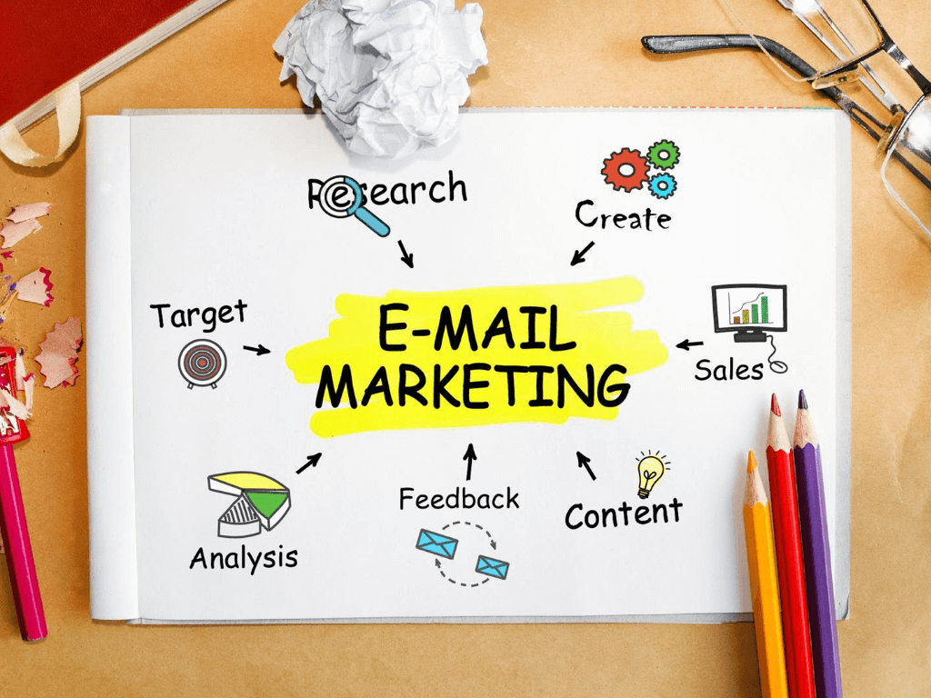 email-marketing-trong-kinh-doanh