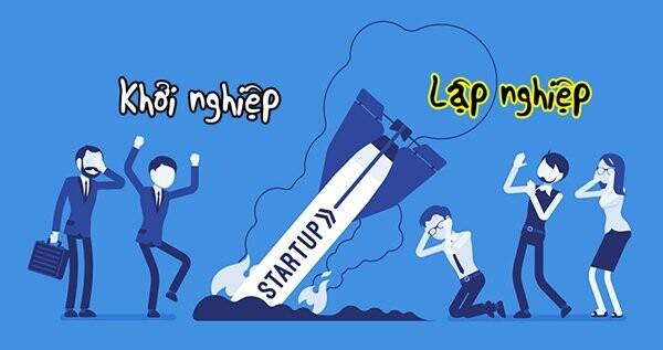 startup-la-gi-?-khoi-nghiep-la-gi