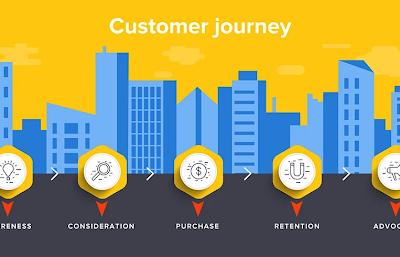 Customer Journey là gì? Các bước tạo Customer Journey Map cập nhật 2021