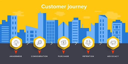 customer-journey-la-gi