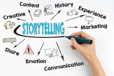 Storytelling là gì? Kinh nghiệm viết Storytelling thu hút nhất 2021